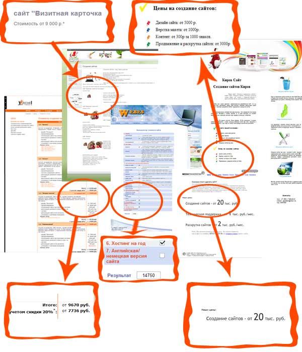 Создание фирмы по разработке сайтов светлый топ сайтов для ucoz
